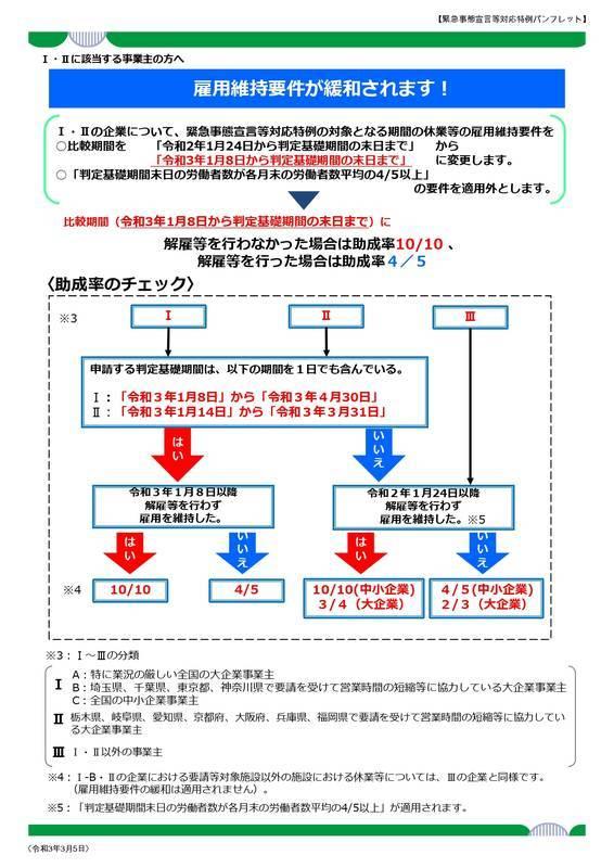 f:id:sr-memorandum:20210308213704j:plain:w400