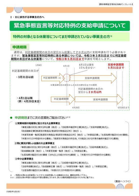 f:id:sr-memorandum:20210308213745j:plain:w400