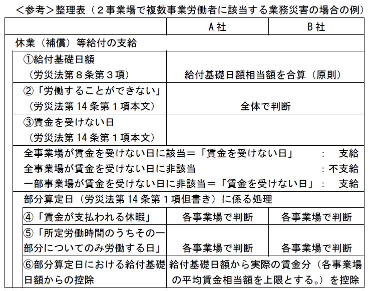 f:id:sr-memorandum:20210322213337p:plain