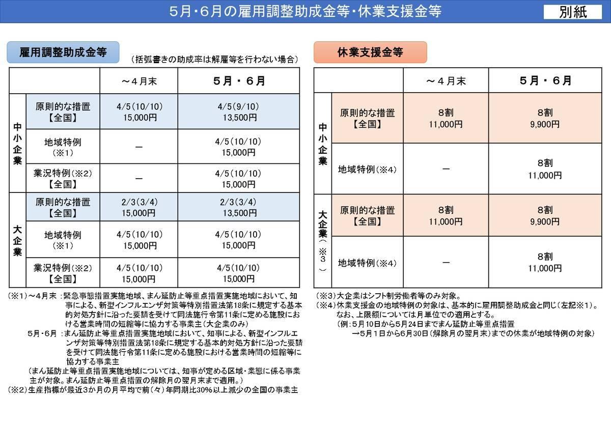 f:id:sr-memorandum:20210325203442j:plain