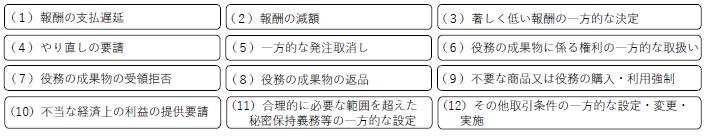 f:id:sr-memorandum:20210329204124p:plain