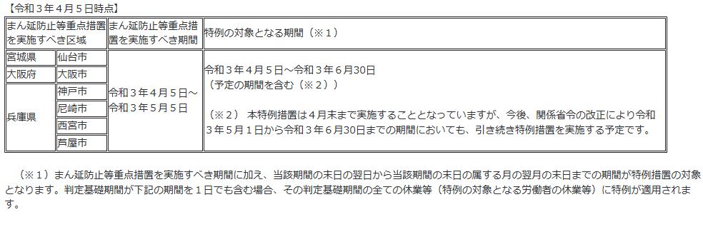 f:id:sr-memorandum:20210406225135p:plain
