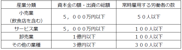 f:id:sr-memorandum:20210407210156p:plain