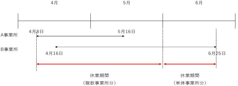 f:id:sr-memorandum:20210407212535p:plain