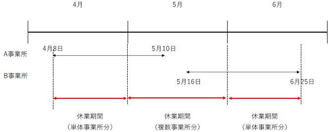 f:id:sr-memorandum:20210407212956p:plain