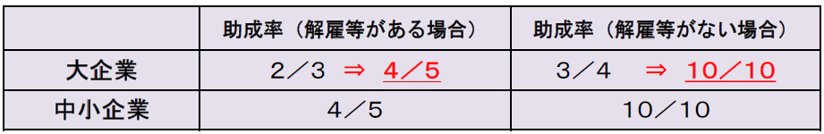 f:id:sr-memorandum:20210413224018p:plain