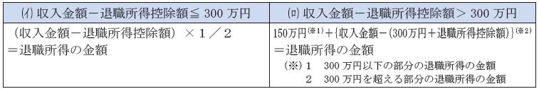 f:id:sr-memorandum:20210427213841p:plain