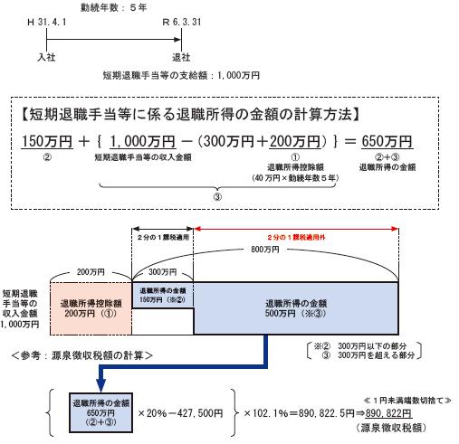 f:id:sr-memorandum:20210427214255p:plain