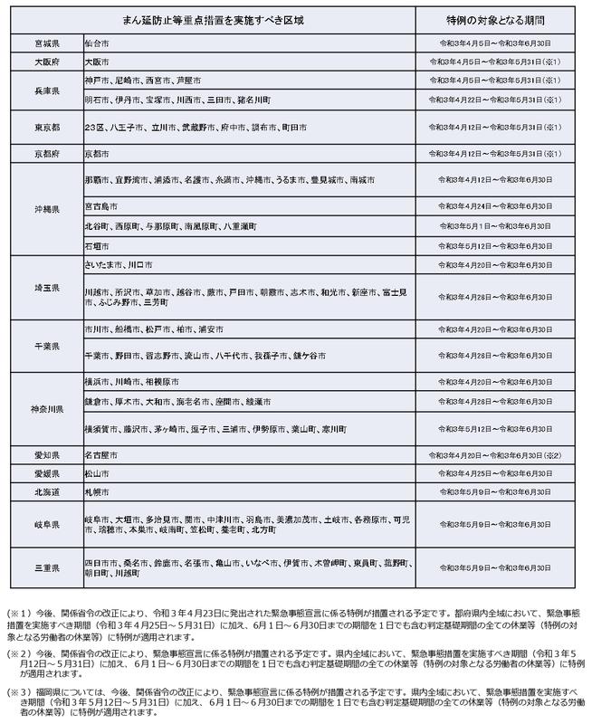 f:id:sr-memorandum:20210513224842p:plain