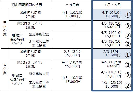 f:id:sr-memorandum:20210524210521p:plain