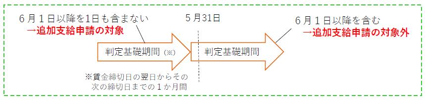 f:id:sr-memorandum:20210524212542p:plain