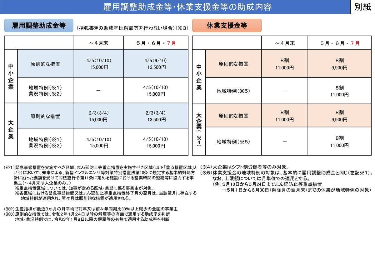 f:id:sr-memorandum:20210531151213j:plain