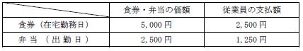 f:id:sr-memorandum:20210604201633p:plain