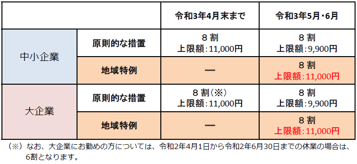 f:id:sr-memorandum:20210607212345p:plain