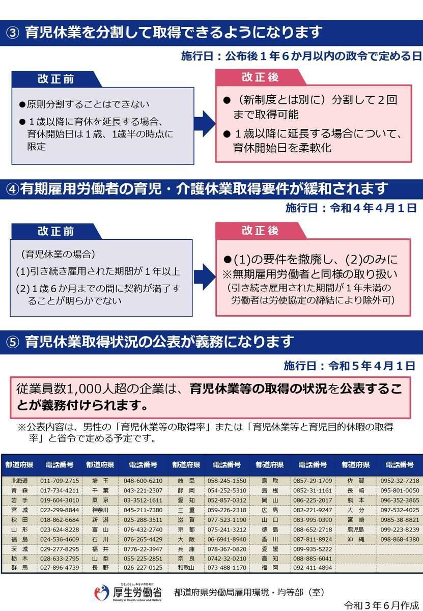 f:id:sr-memorandum:20210609195800j:plain:w800