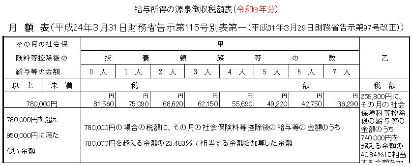 f:id:sr-memorandum:20210612220443p:plain