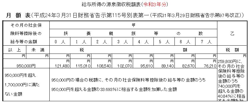 f:id:sr-memorandum:20210612220955p:plain