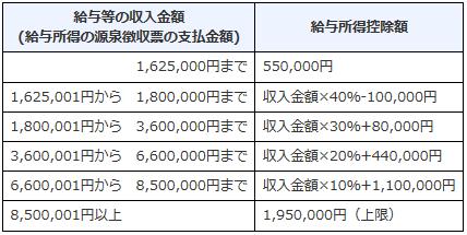 f:id:sr-memorandum:20210612222058p:plain