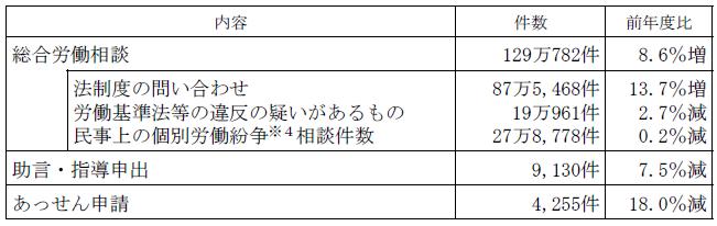 f:id:sr-memorandum:20210630214103p:plain