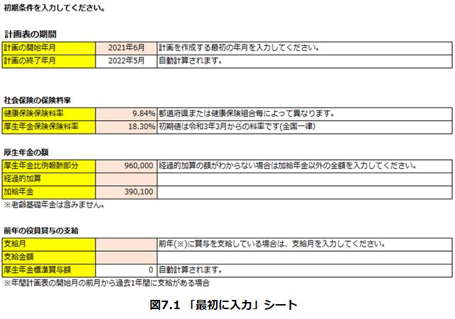 f:id:sr-memorandum:20210630221337p:plain