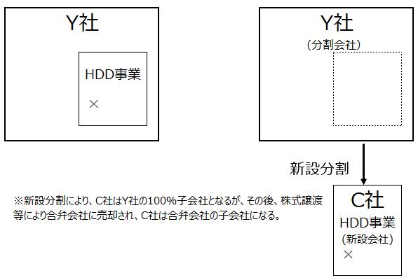 f:id:sr-memorandum:20210708223955p:plain