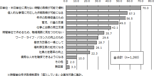 f:id:sr-memorandum:20210713202150p:plain