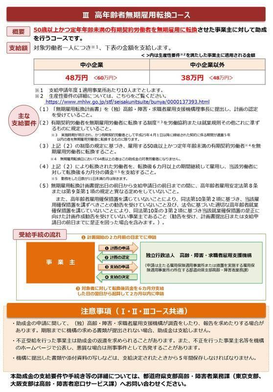f:id:sr-memorandum:20210720195646j:plain