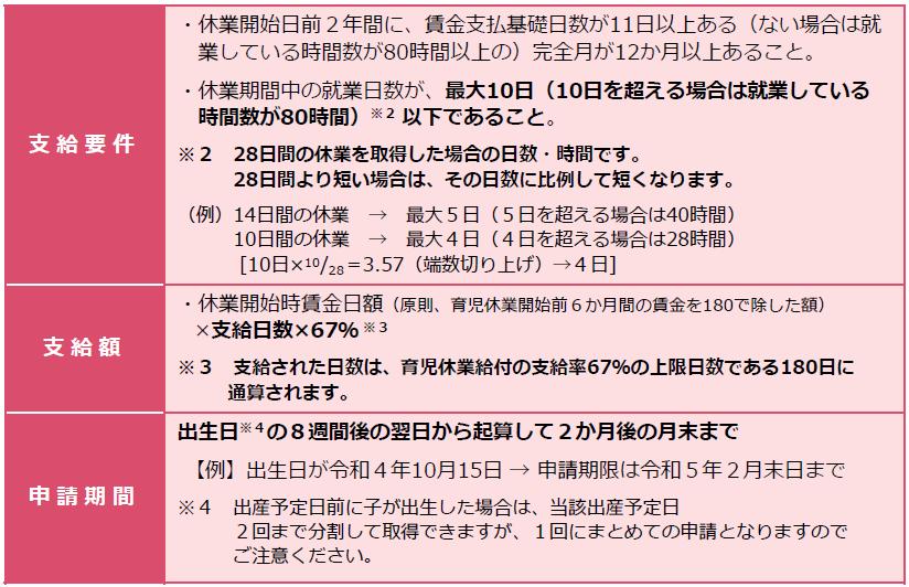 f:id:sr-memorandum:20211004210528p:plain
