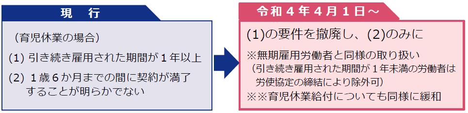 f:id:sr-memorandum:20211004212659p:plain