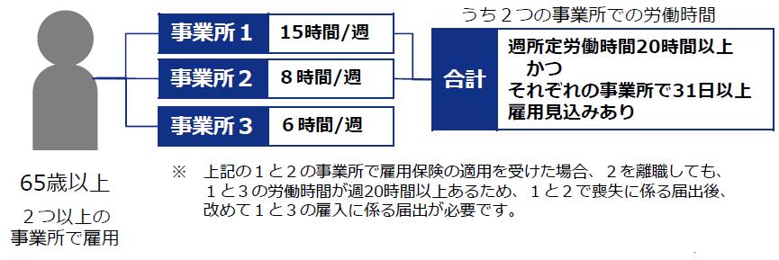 f:id:sr-memorandum:20211011205258p:plain