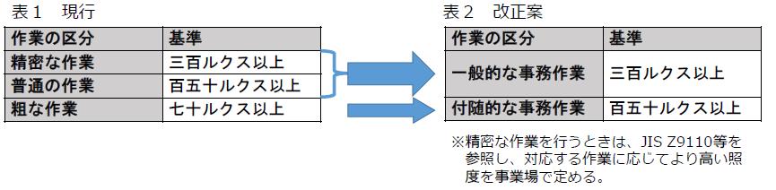 f:id:sr-memorandum:20211014213811p:plain