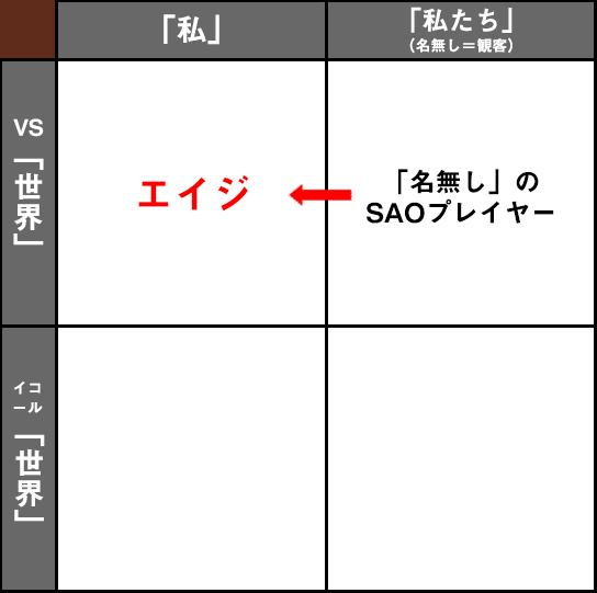 f:id:sr_ktd:20171206234440p:plain