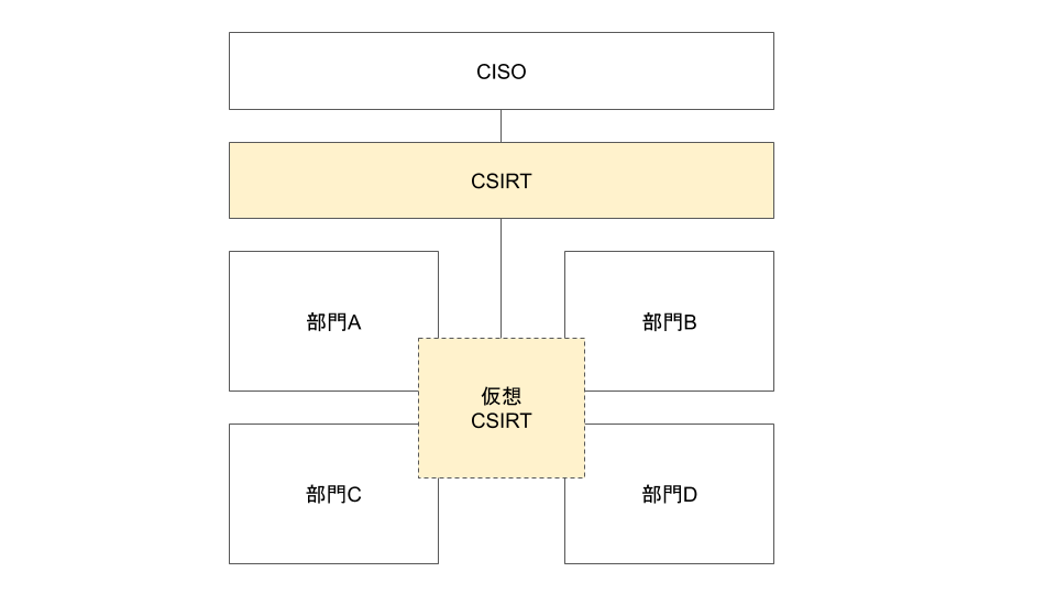 f:id:ss-matsuda:20191222214348p:plain