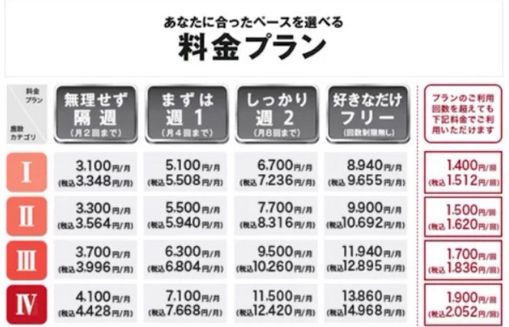 f:id:ssachiko:20160220115533j:image