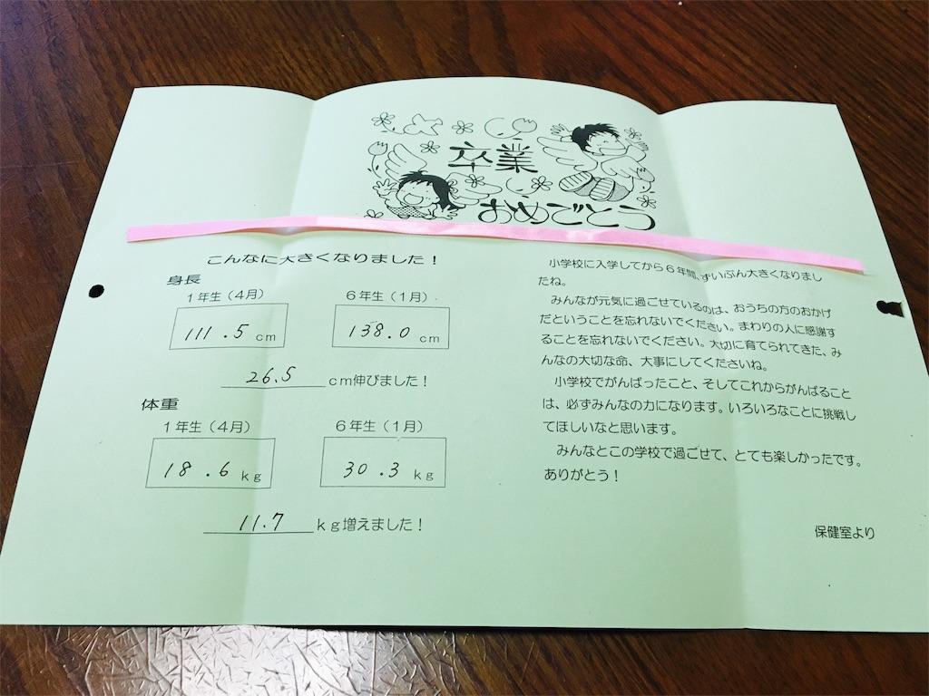 f:id:ssachiko:20160317214723j:image