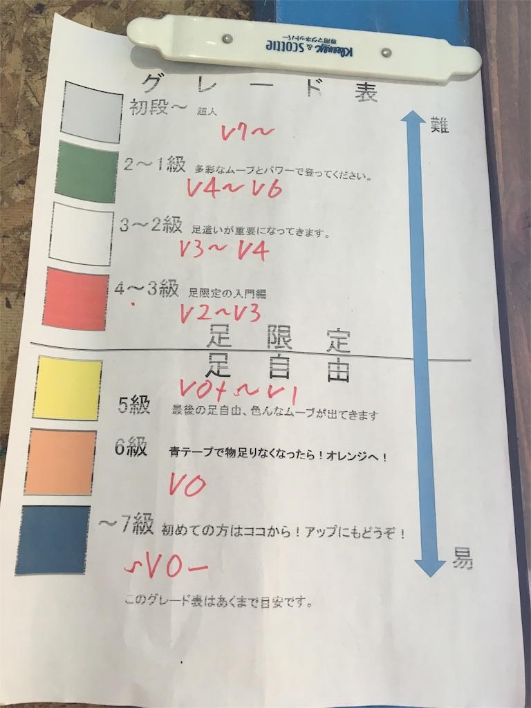 f:id:ssachiko:20170505163604j:image