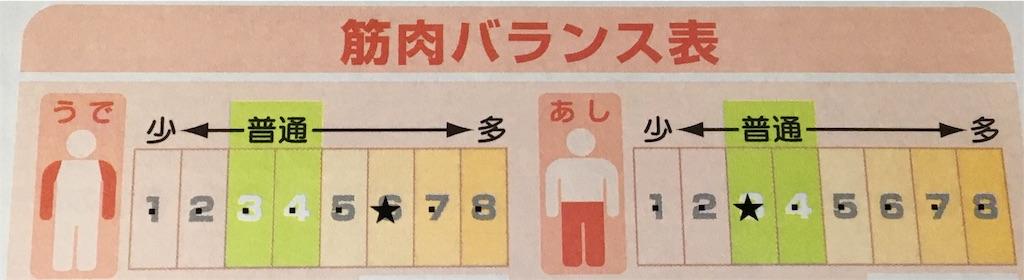 f:id:ssachiko:20170619165731j:image