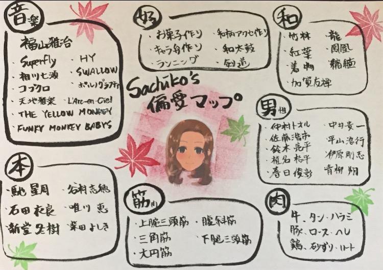 f:id:ssachiko:20170629115235j:plain