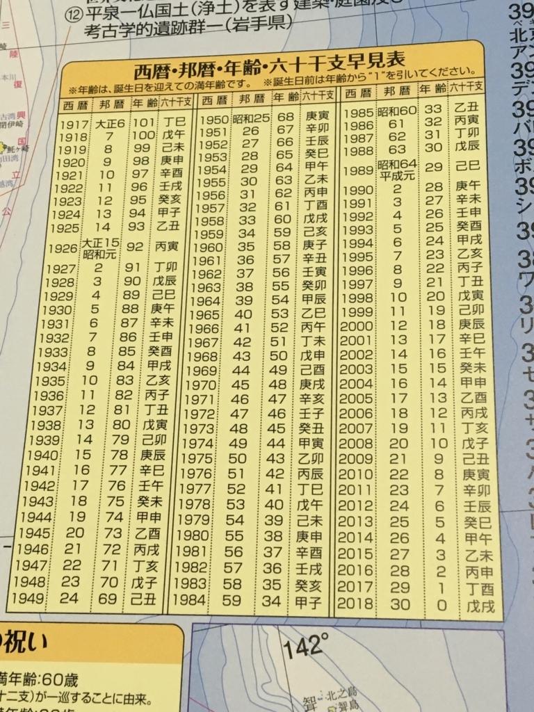 f:id:ssachiko:20171128162248j:plain