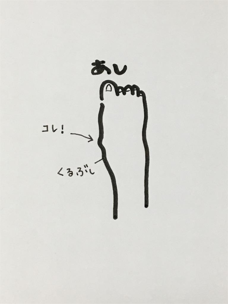 f:id:ssachiko:20180420090939j:image