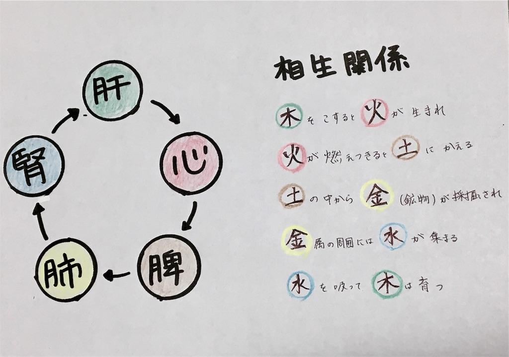 f:id:ssachiko:20180807152521j:image