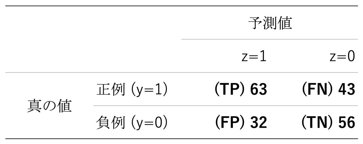f:id:ssatsuki040508:20191015125815p:plain