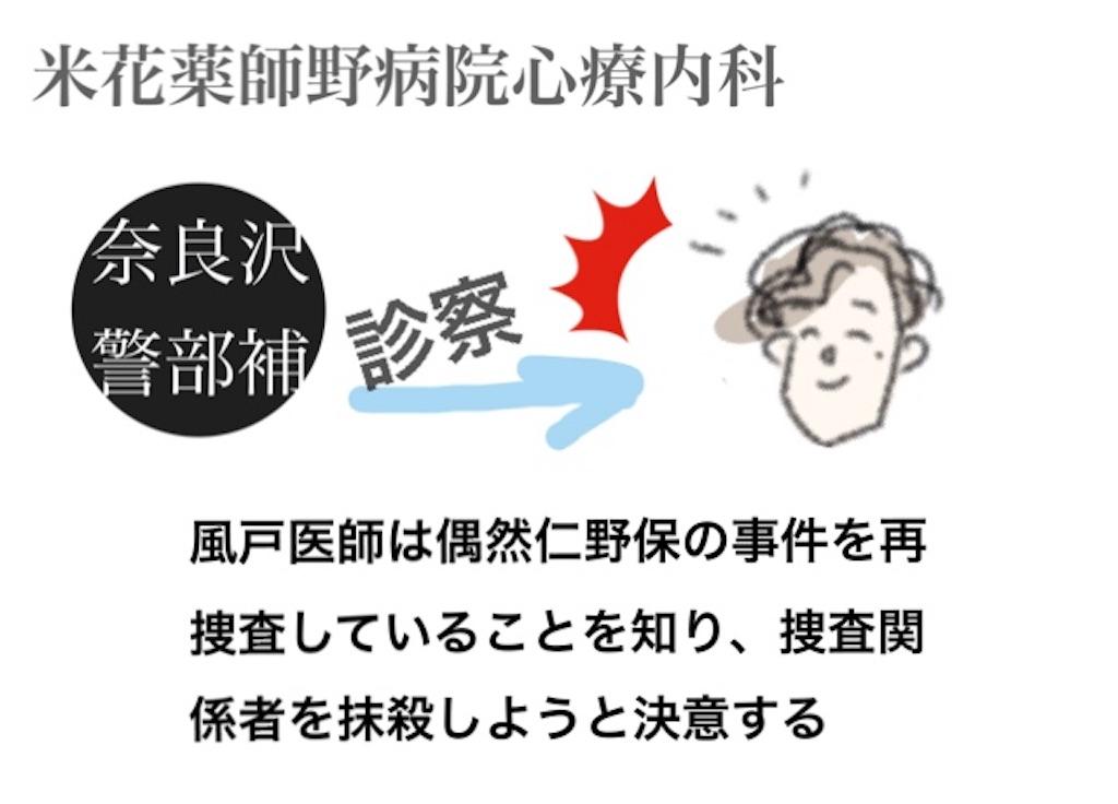 f:id:ssaw1sho0:20170613191106j:image