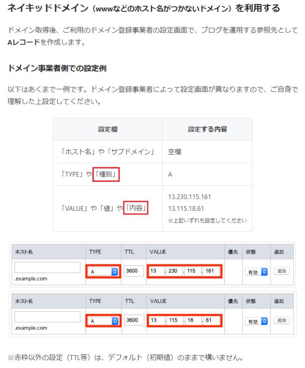 f:id:sshouyuu:20210127213949p:plain