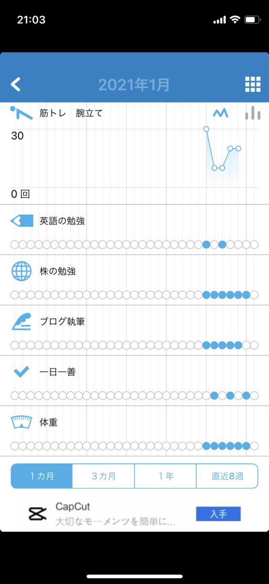f:id:sshouyuu:20210203224827p:plain