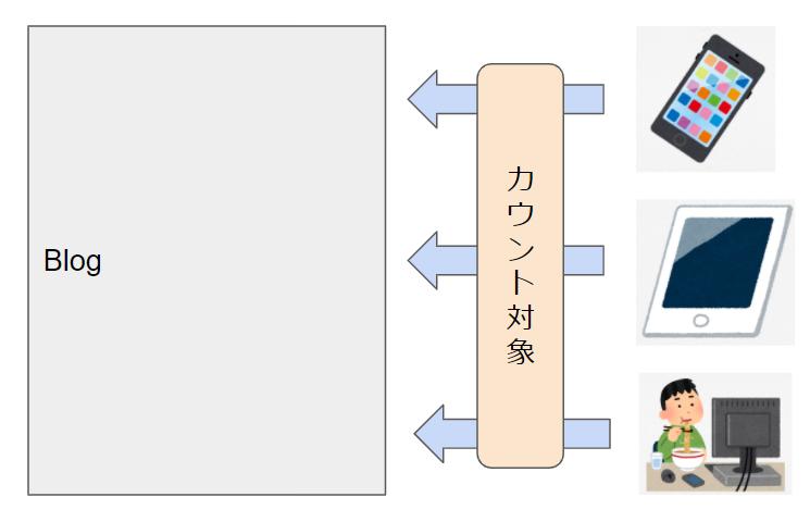 f:id:sshouyuu:20210207193526p:plain