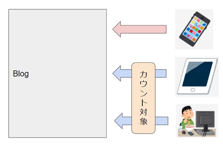 f:id:sshouyuu:20210207193617p:plain