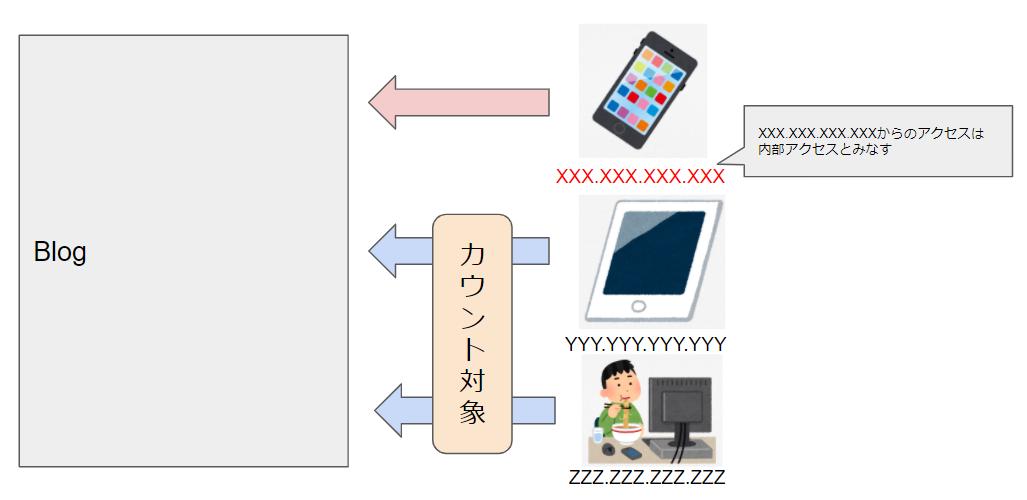 f:id:sshouyuu:20210207194458p:plain