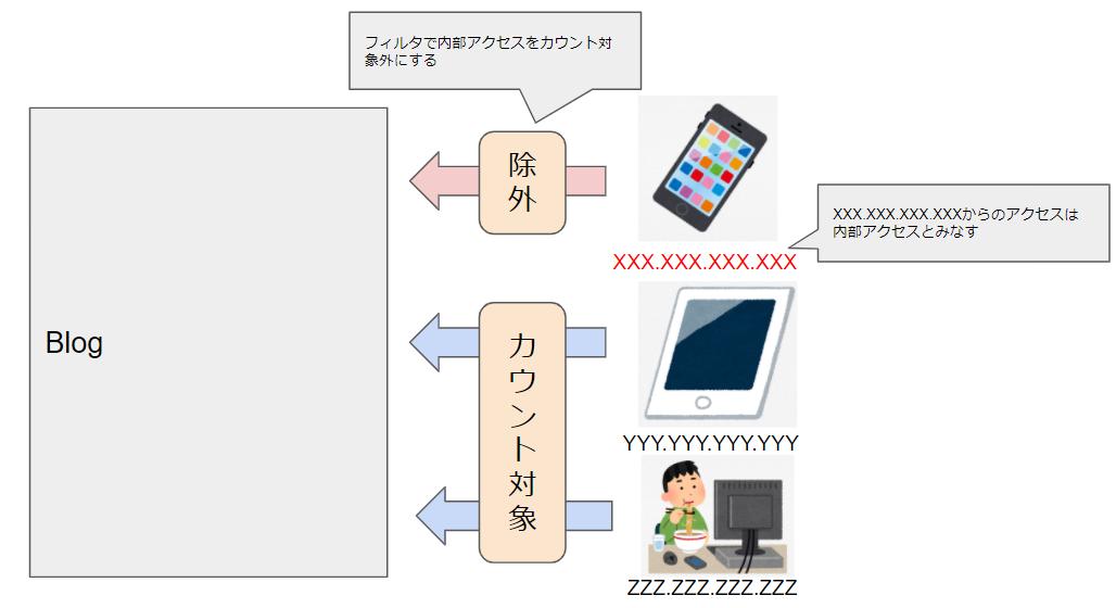f:id:sshouyuu:20210207194822p:plain