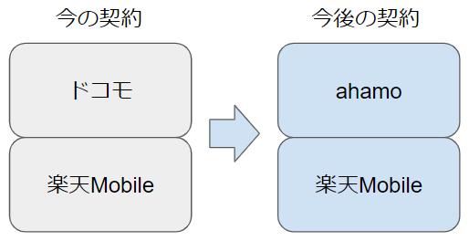 f:id:sshouyuu:20210216212532p:plain